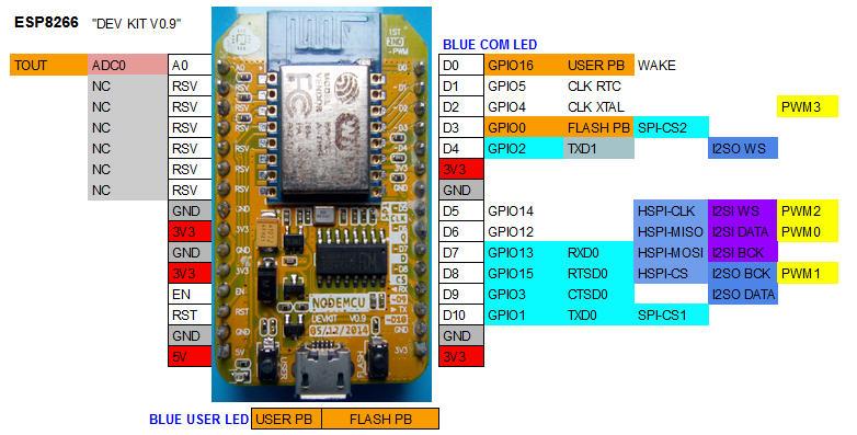 KLL engineering work blog